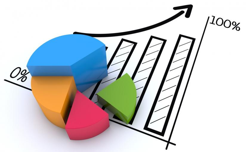 Mesurer ses performations webmarketing avec le KPI